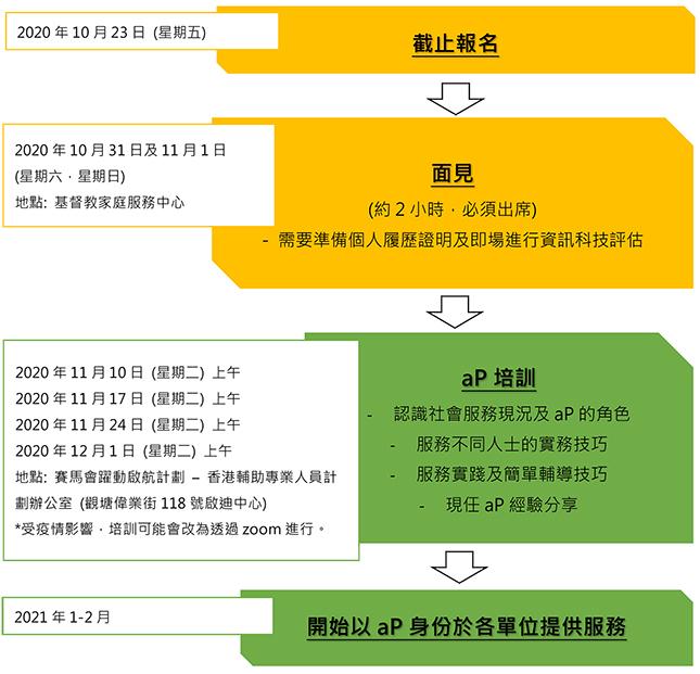 賽馬會躍動啟航計劃 – 香港輔助專業人員計劃 第九期招募